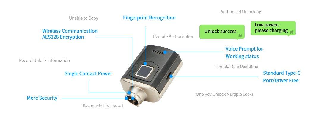 smart Fingerprint Bluetooth Key
